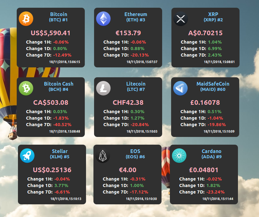current price of eos cryptocurrency